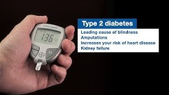 Mayo Clinic Minute: The facts on Type 2 diabetes