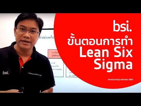 ขั้นตอนการทำ Lean Six Sigma (TH)