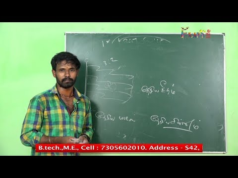 TNPSC CCSE 4 (VAO-GROUP 4) MODERN INDIA-INDIAN CONSTITUTION