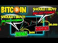 SHOULD YOU BUY BITCOIN? THESE BTC HOLDERS ASKED THE SAME ...