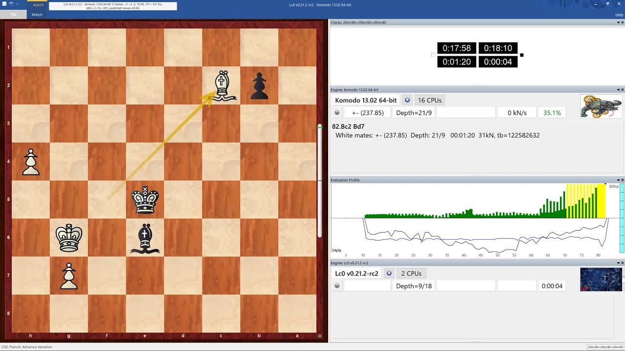 Leela Chess Zero 42435 vs Komodo 13 02 MCTS