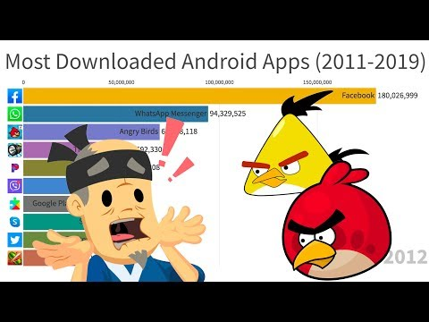 Most Downloaded Android Apps (2011-2019)
