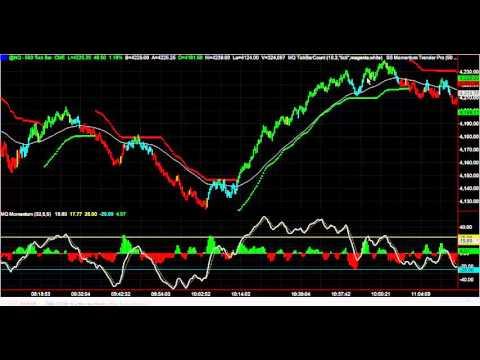 Trender Pro Strategy in the Nasdaq Jan 14 2 16