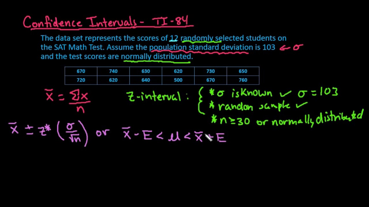 Z-Interval for the Mean - TI-84 - Given Data