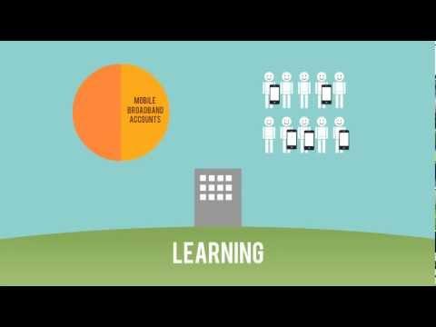 E-Learning Animation