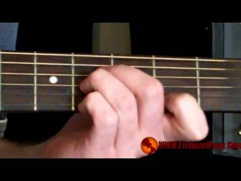Basic Open B Chord