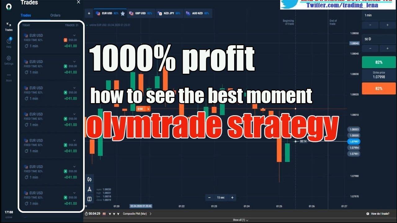 binary options trading strategy profiteroles