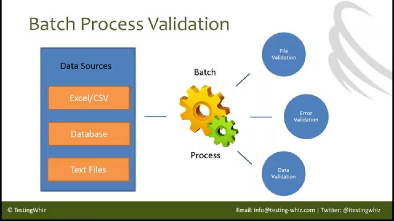 Web Services, Database Automation Testing Tools - Importance - YouTube