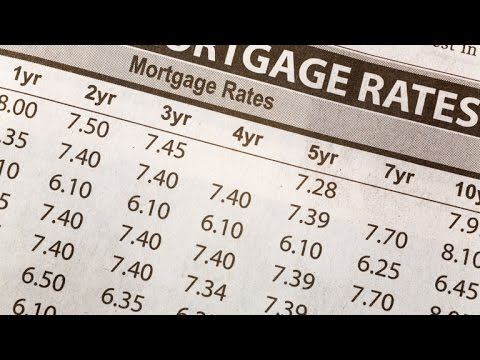 Видео Get a loan now