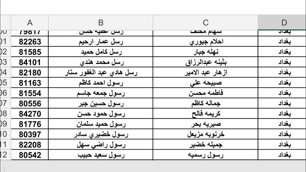 Photo of اعلان اسماء الوجبة الثانية منحة الطوارىء المشمولين الجدد في الرعاية الاجتماعية براتب 175 الف محافظة – وظائف