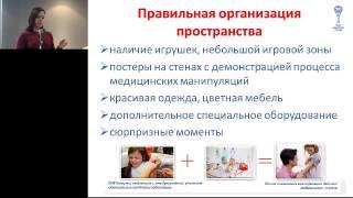 видео Сестринский процесс при бронхиальной астме у детей и взрослых