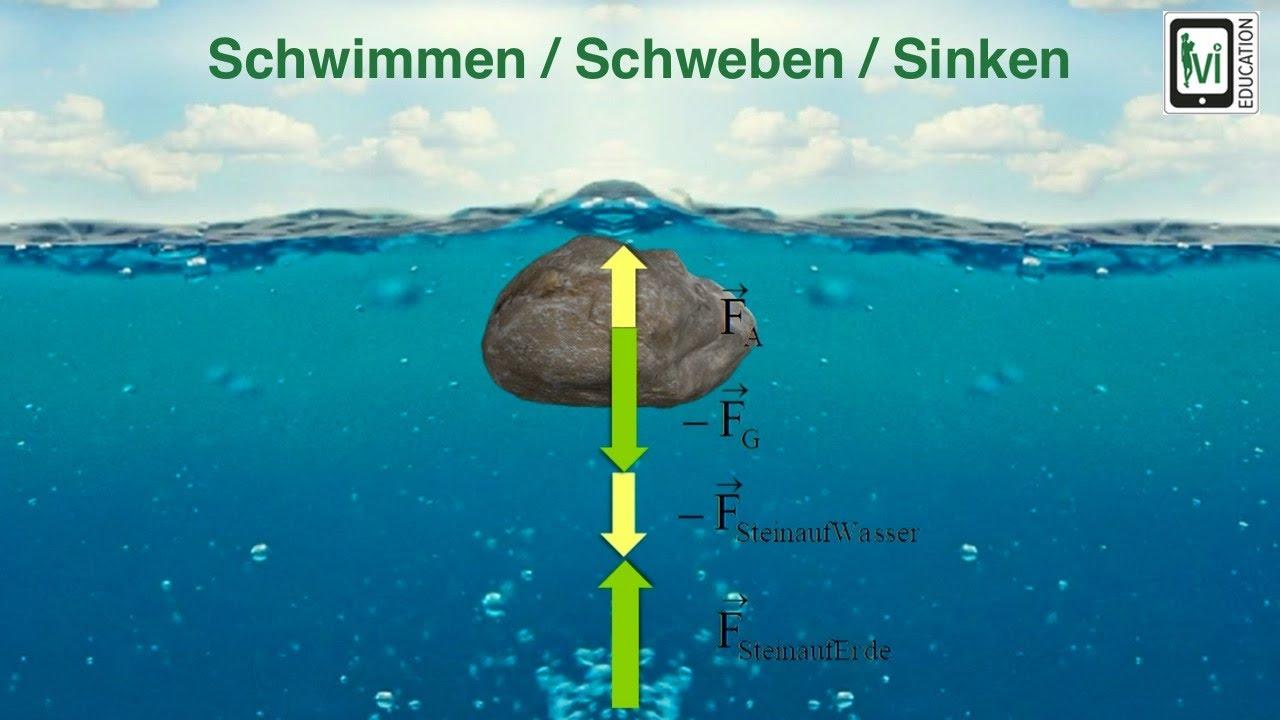 Schwimmen, Schweben, Sinken - YouTube