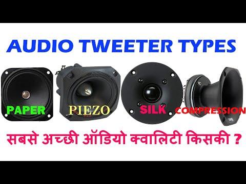 #TweeterSpeaker Types, Which Is Best ट्वीटर स्पीकर कितने टाइप के होते हैं, सबसे अच्छा कौन है ?