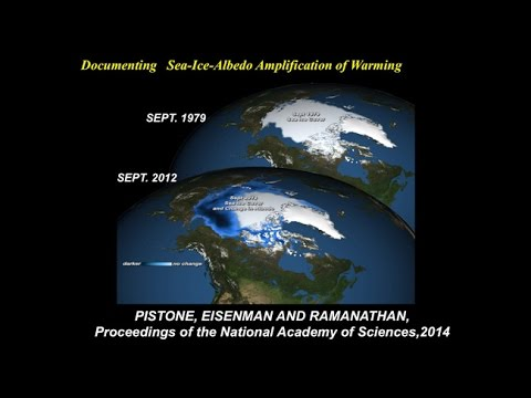 Climate and Evolution:Veerabhadran Ramanathan:Climate Mitigation:In Pursuit of the Common Good.