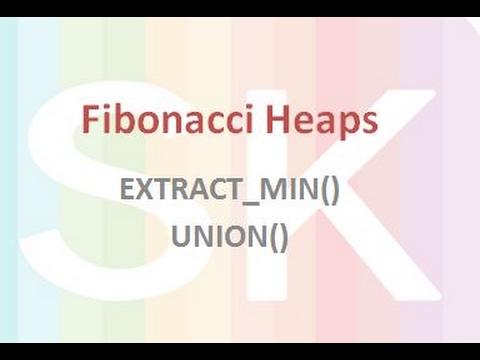Fibonacci Heap - Insert, Extract Min and Union Operations