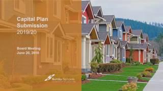 2019 Capital Plan Summary