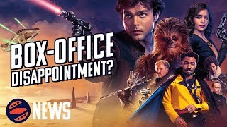The Perfect Storm That Grounded Solo - Charting with Dan!