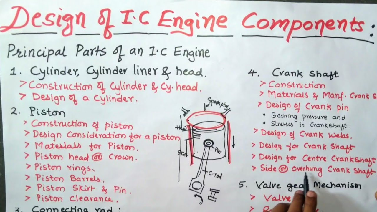 Design Of Ic Engine Components Design Of Cylinder Design Of Piston Design Of Crank Shaft Dme 2 Youtube