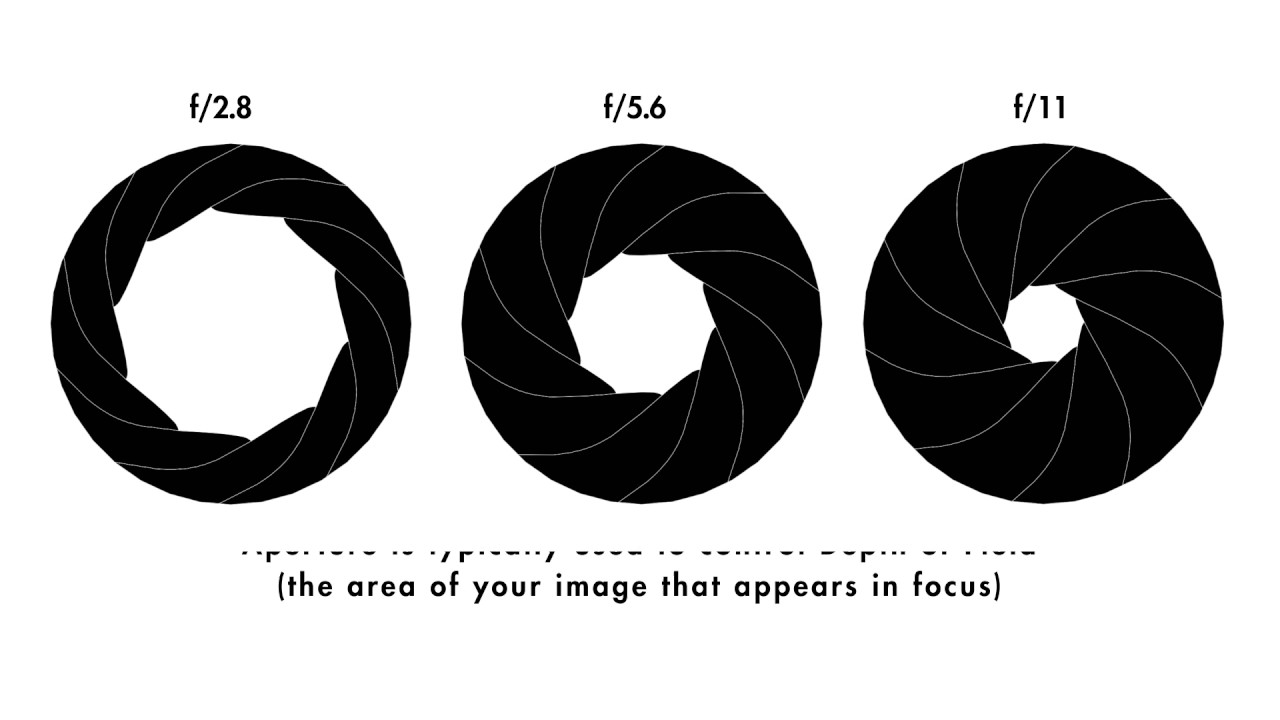 4 aperture youtube 4 aperture pooptronica Images