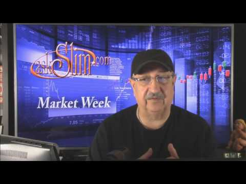askSlim Market Week 10/23/15