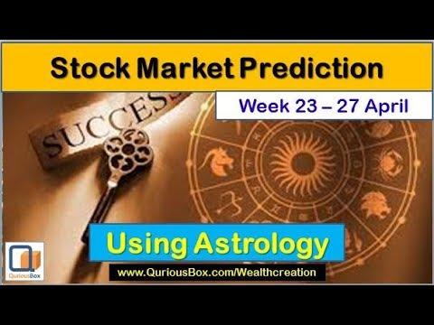Next Week Market Prediction   Next week Nifty levels   Market Prediction   Market trend   Quriousbox