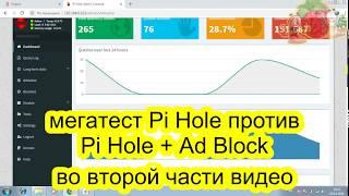 блокировщик рекламы на Rapsberry - Pi Hole (установка, настройка, примеры)