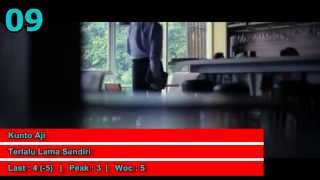 Video CHART INDONESIA (21-30 September 2014) download MP3, 3GP, MP4, WEBM, AVI, FLV Oktober 2018