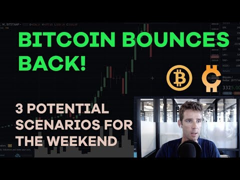 Bitcoin Bounces Back! How To Determine The Next Move, Ethereum Charts - CMTV Ep48