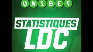 📈  Unibet STATS : LIGUE DES CHAMPIONS J-1 ! 🏆