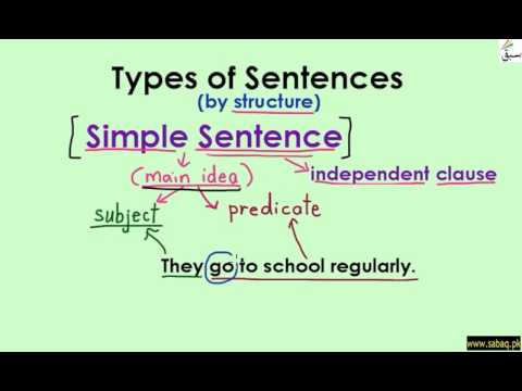 Simple Sentences (explanation with examples), Grammar