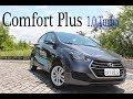Avaliação com o HB20 Comfort Plus 1.0 Turbo