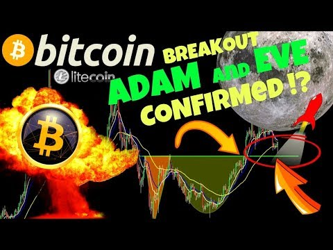 🔥BITCOIN ADAM and EVE BREAK CONFIRMED !?🔥litecoin price prediction, analysis, news, trading