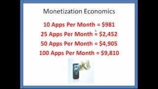 How You Make Money With Free Apps