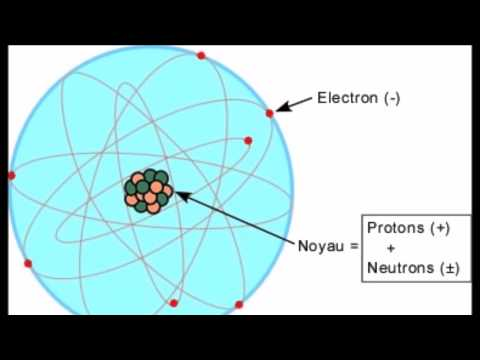 Isotopes and Isobars - CBSE 9