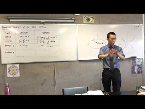 Parametric Equations of Conic Sections (1 of 2: Derivation from Cartesian Equations)