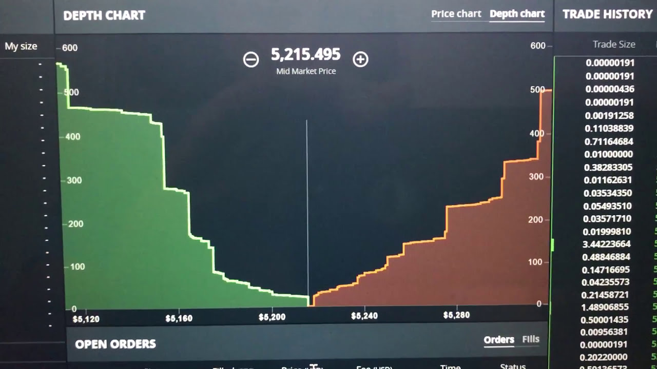 cryptocurrency sell wall
