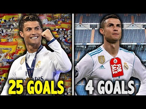 BREAKING: Real Madrid Put Cristiano Ronaldo Up FOR SALE After Poor Season!   Transfer Review