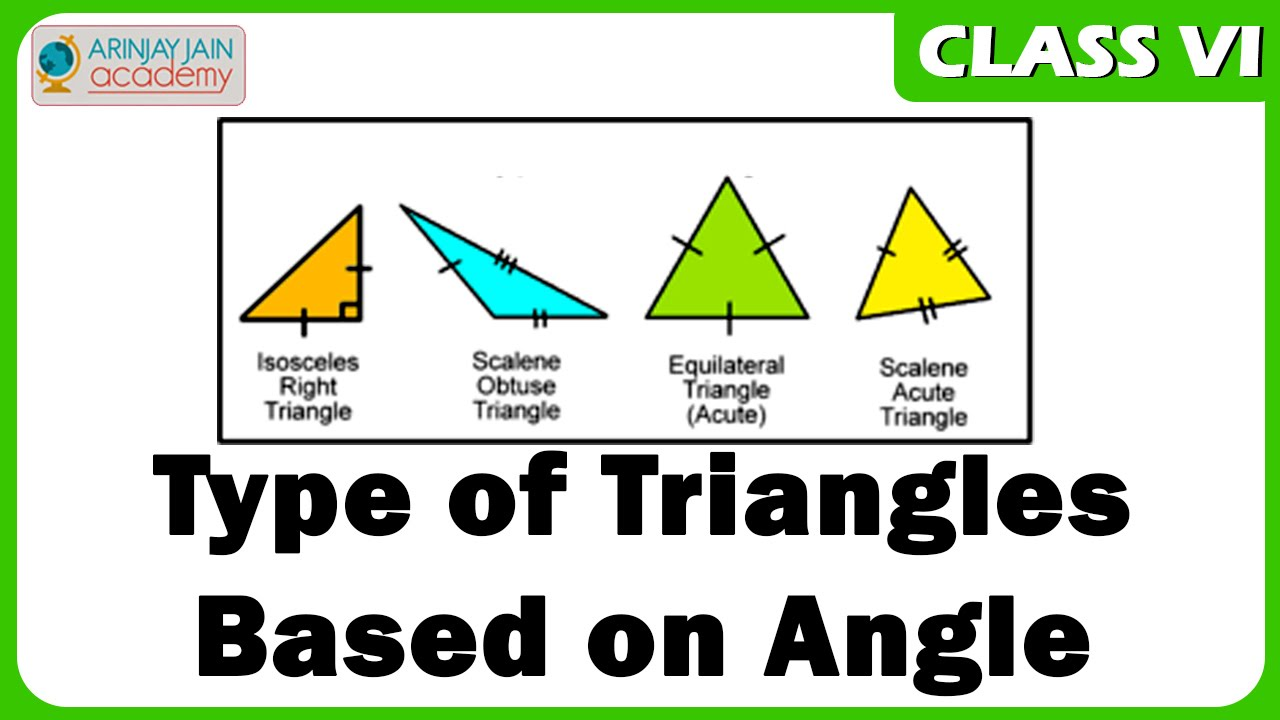 types of triangles