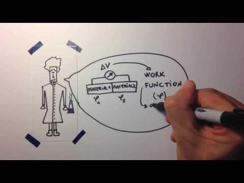 07_Kelvin Probe Force Microscopy_Scorrano