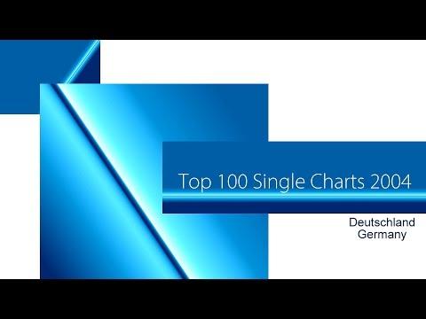 Single Jahres-Charts 2004 | Top 20 (100) | Deutschland
