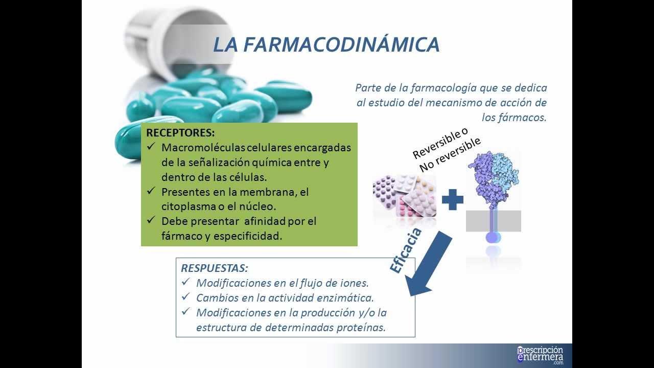 Tema 7. FARMACODINÁMICA; mecanismos generales de acción de