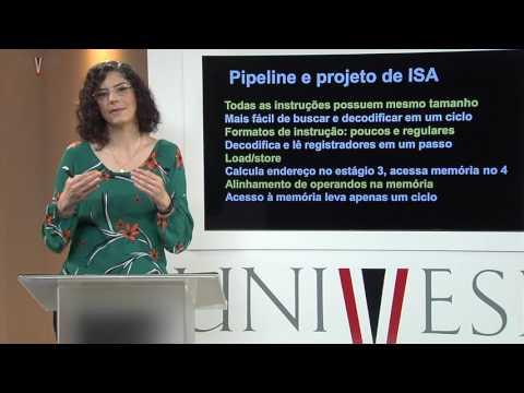 Organização de Computadores - Aula 10 - Organizações paralelas (pipeline) do processador