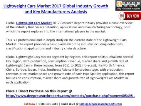Global Lightweight Cars Industry Key Manufacturers and Forecasts to 2022