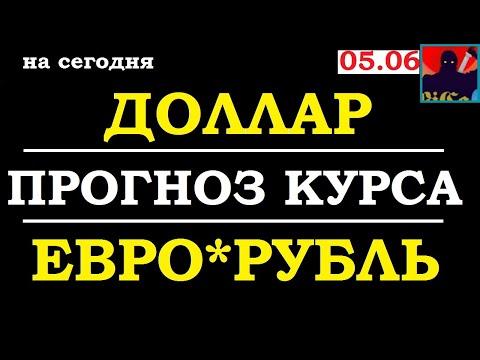 Разворот?!Курс доллара на сегодня, курс рубля, курс евро, евродоллар,нефть,DXY,VIX,SP500,RGBI,CSI300