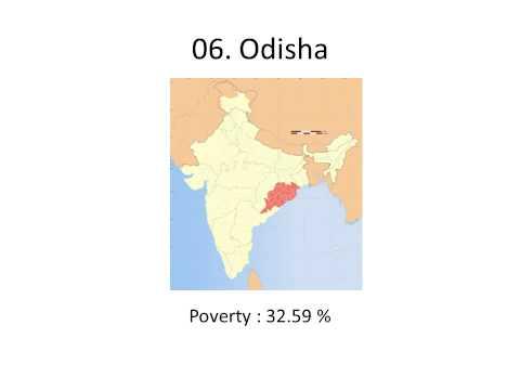 10 poorest states (India)