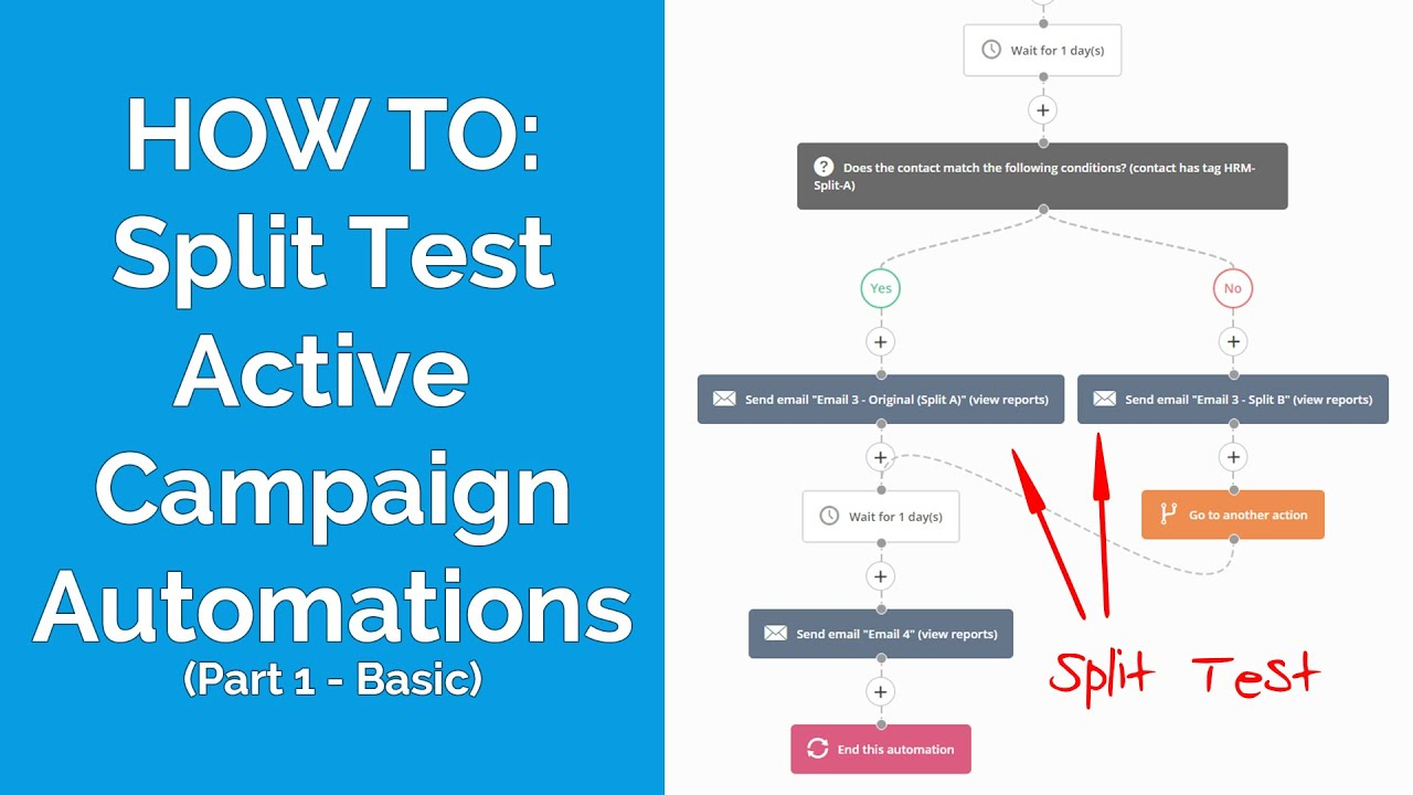 Split Test Active Campaign Automations in Just 2 Steps - Henry Reith