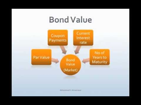 Individual Bonds: The Answer for Rising Rates?