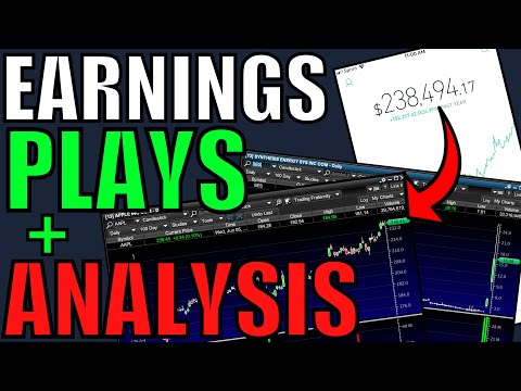 A LOT OF MONEY Can Be Made In The Stock Market RIGHT NOW – My Watchlist – Earnings Stock Pics