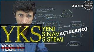 Yeni Sınav Sistemi - YKS