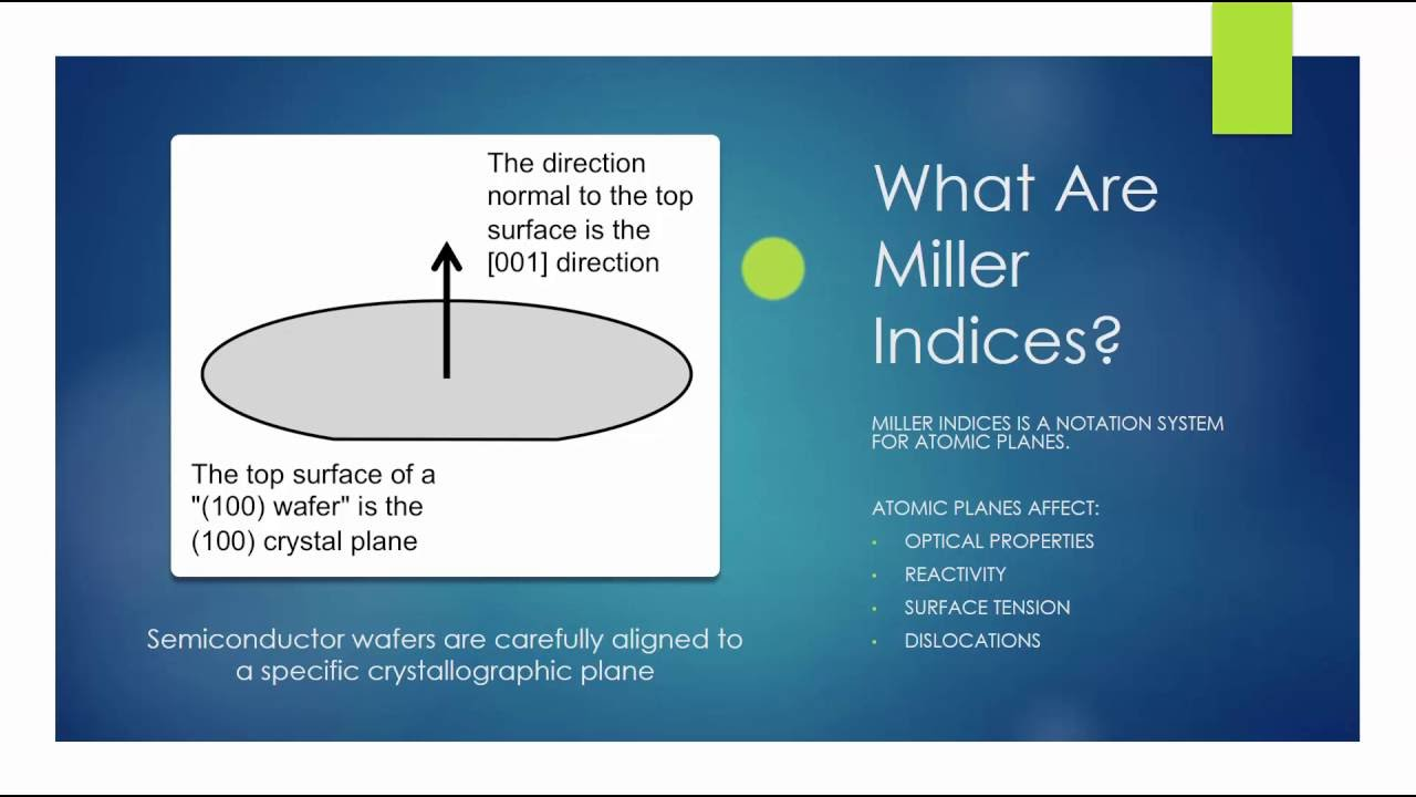 What Are Miller Indices?